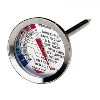 Termometru de Friptură